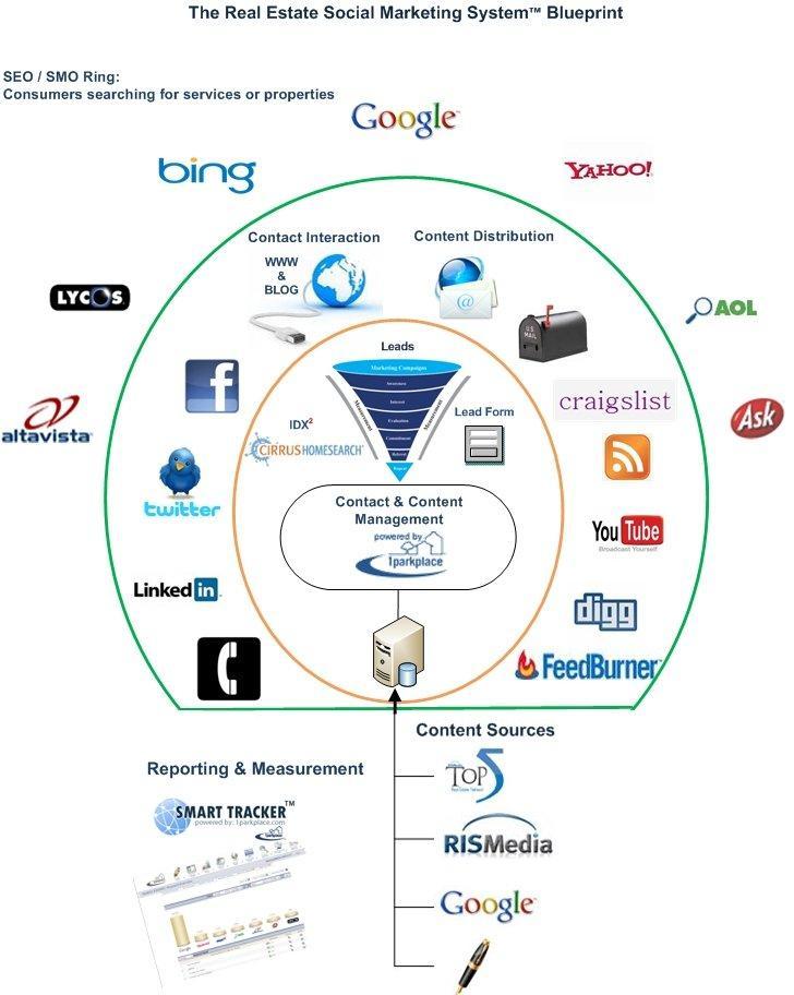 SocialMarketingLandscape2.jpg